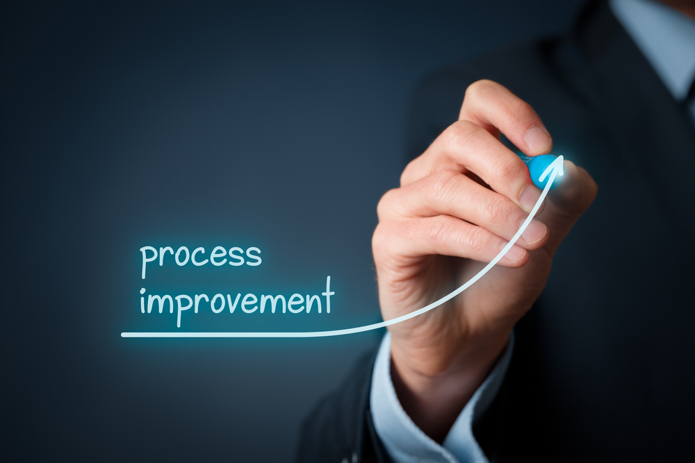 What is Process Improvement and How It is Beneficial For Business